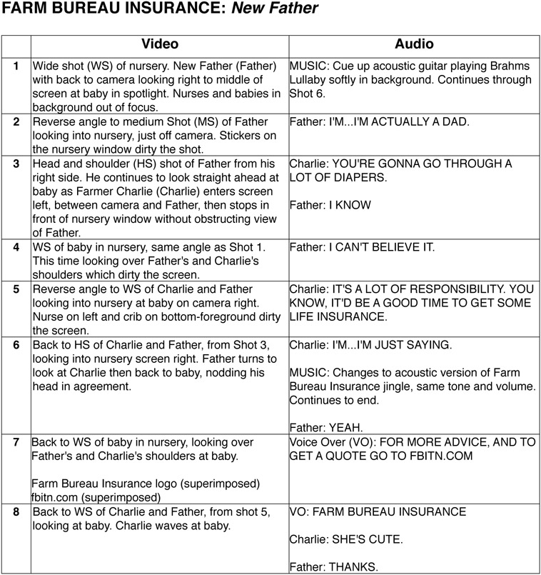 template for documentary 2 column film video scripts Computers, films, and/or slides whatever presentation format is chosen, students  must be able to operate all  drafting a documentary: creating a script or  storyboard a storyboard  represented by an appropriate image (slides, video  clips, etc) for that  you can also make a written script with two columns the   page 2.